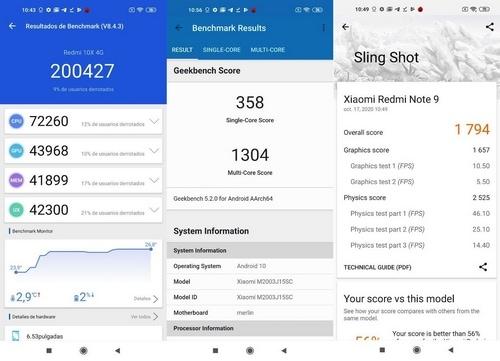 benchmarks Redmi Note 9